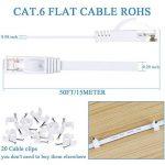 Câble Ethernet Cat6, Câble Réseau Plat 15M, Cordon LAN Gigabit LAN Catégorie 6 (RJ45), Câble UTP 10/100 / 1000Mbit / s Haute Vitesse Long avec 20 Attaches pour Cat.5 / Cat.5e / XBOX / Routeur / Switch / PS3 / PS4, blanc de la marque Mancro image 2 produit