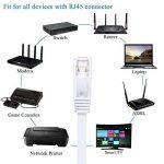 Câble Ethernet Cat6, Câble Réseau Plat 15M, Cordon LAN Gigabit LAN Catégorie 6 (RJ45), Câble UTP 10/100 / 1000Mbit / s Haute Vitesse Long avec 20 Attaches pour Cat.5 / Cat.5e / XBOX / Routeur / Switch / PS3 / PS4, blanc de la marque Mancro image 3 produit