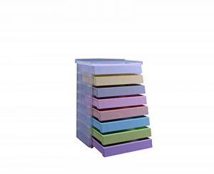Really Useful unité de tiroir de rangement Pastel 8x 0.8litre de la marque Really Useful image 0 produit